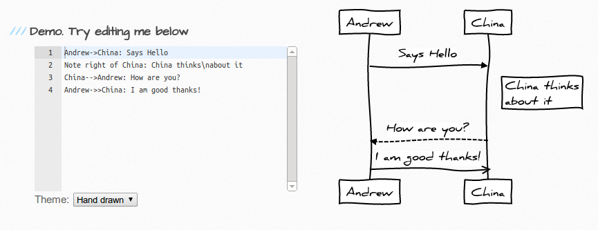 Draw uml sequence diagrams with javascript ccuart