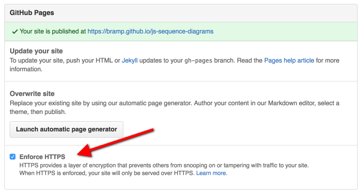 Turn on HTTPS for all GitHub Pages